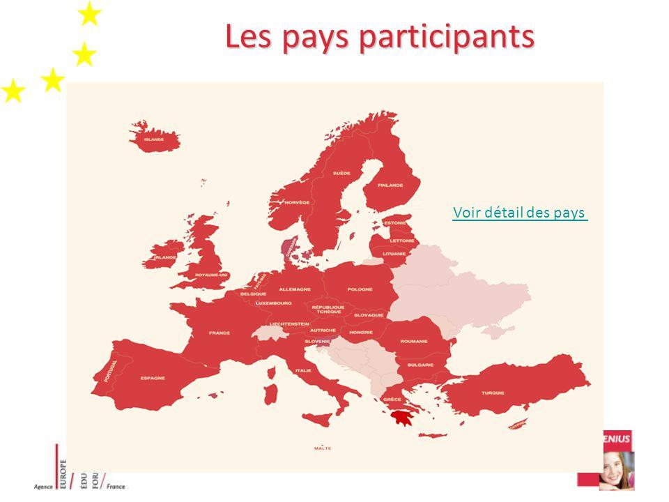 Les pays participants Voir détail des pays