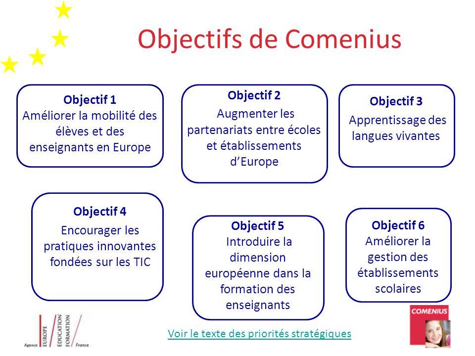 Objectifs de Comenius Objectif 1 Améliorer la mobilité des élèves et des enseignants en Europe Objectif 2 Augmenter les partenariats entre écoles et é