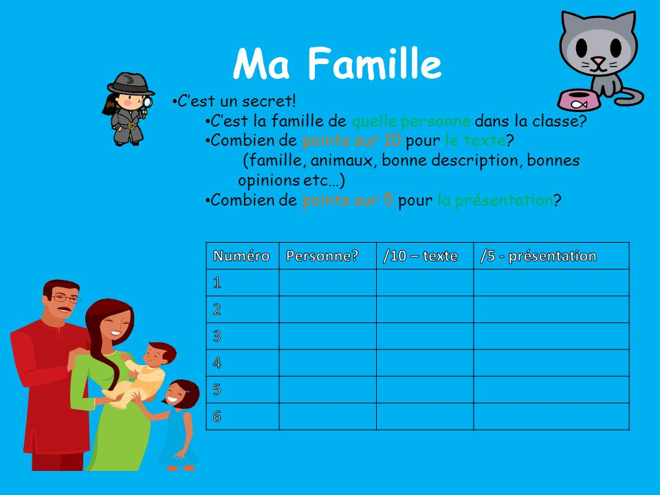 Ma Famille • C'est un secret.• C'est la famille de quelle personne dans la classe.