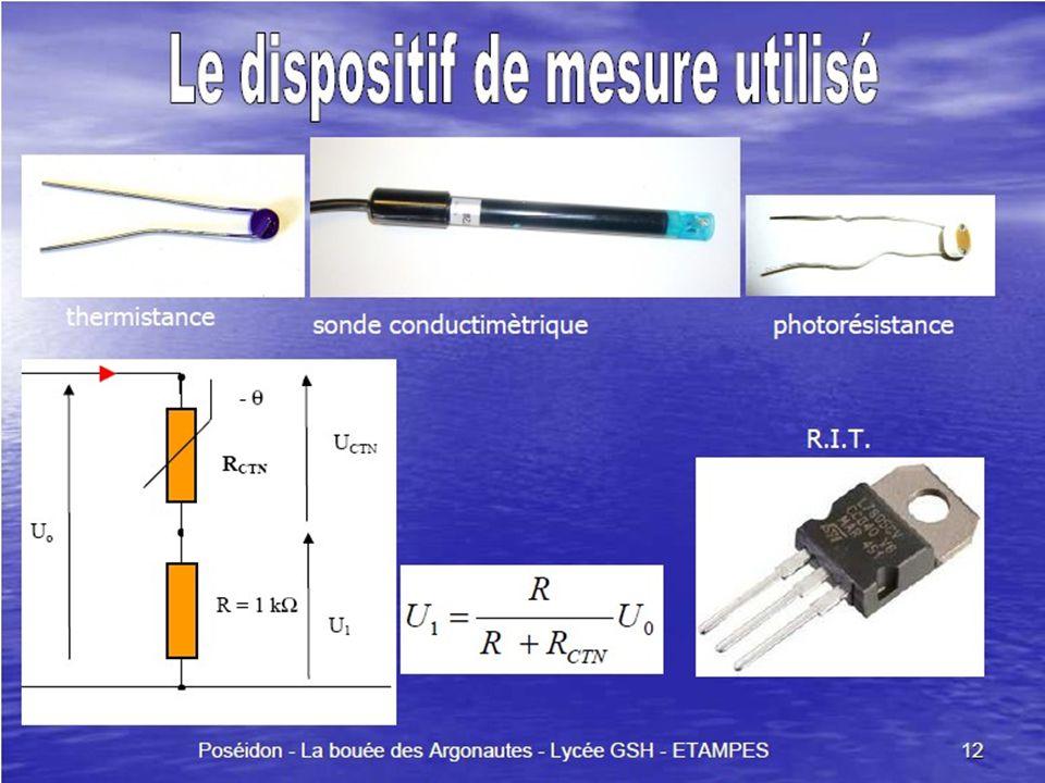 Poséidon - La bouée des Argonautes - Lycée GSH - ETAMPES 12 LDR = Light Dependante Resistor (ou photorésistance) Valim + - Vin GNDVout R.I.T.