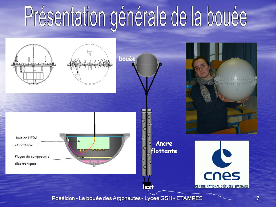 Poséidon - La bouée des Argonautes - Lycée GSH - ETAMPES 8 Vis de liaison entre les tubes Perçage des trous permettant le passage de l'eau