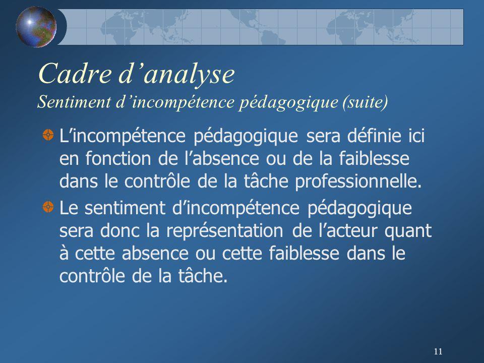 11 Cadre d'analyse Sentiment d'incompétence pédagogique (suite) L'incompétence pédagogique sera définie ici en fonction de l'absence ou de la faiblesse dans le contrôle de la tâche professionnelle.
