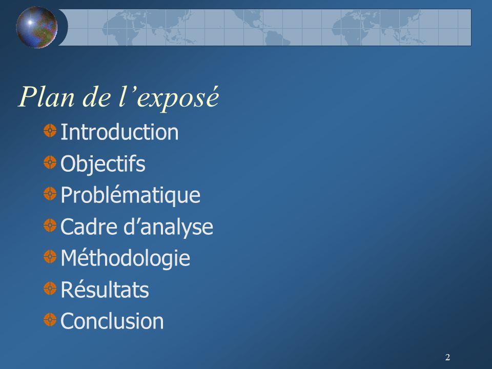 2 Plan de l'exposé Introduction Objectifs Problématique Cadre d'analyse Méthodologie Résultats Conclusion