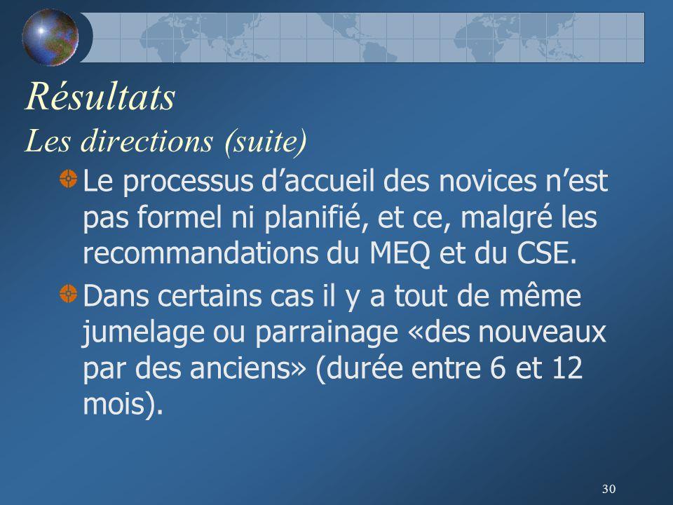 30 Résultats Les directions (suite) Le processus d'accueil des novices n'est pas formel ni planifié, et ce, malgré les recommandations du MEQ et du CSE.