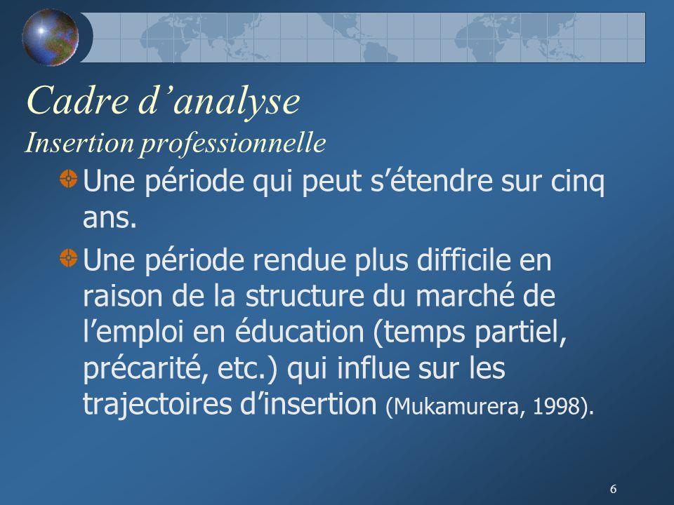 6 Cadre d'analyse Insertion professionnelle Une période qui peut s'étendre sur cinq ans.