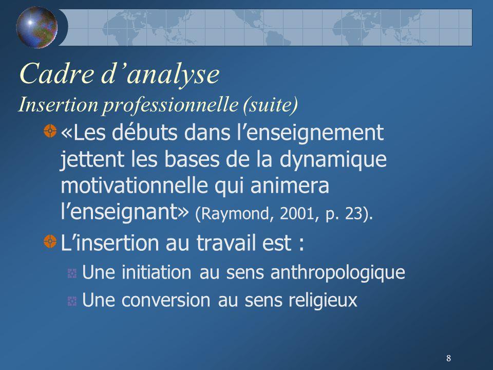 8 Cadre d'analyse Insertion professionnelle (suite) «Les débuts dans l'enseignement jettent les bases de la dynamique motivationnelle qui animera l'enseignant» (Raymond, 2001, p.