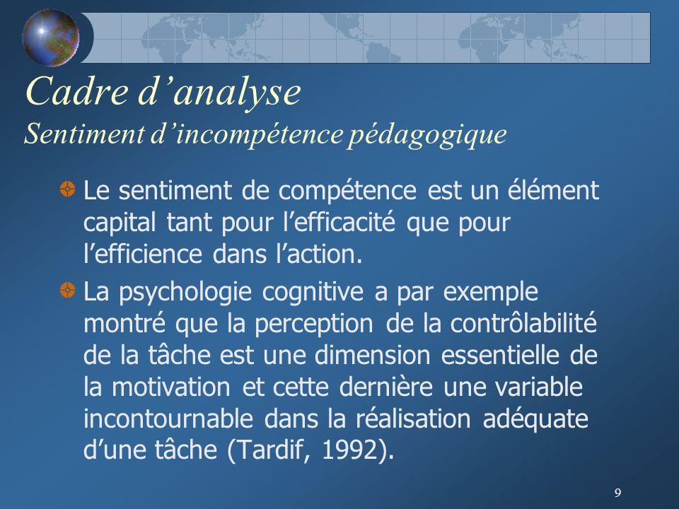 9 Cadre d'analyse Sentiment d'incompétence pédagogique Le sentiment de compétence est un élément capital tant pour l'efficacité que pour l'efficience dans l'action.