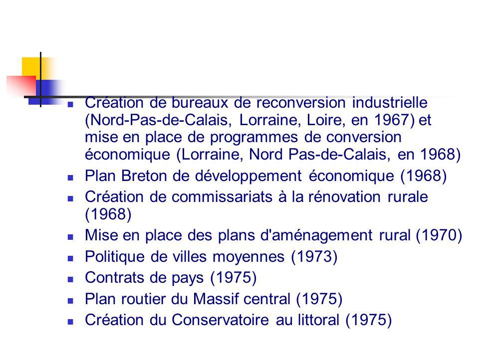  Création de bureaux de reconversion industrielle (Nord-Pas-de-Calais, Lorraine, Loire, en 1967) et mise en place de programmes de conversion économique (Lorraine, Nord Pas-de-Calais, en 1968)  Plan Breton de développement économique (1968)  Création de commissariats à la rénovation rurale (1968)  Mise en place des plans d aménagement rural (1970)  Politique de villes moyennes (1973)  Contrats de pays (1975)  Plan routier du Massif central (1975)  Création du Conservatoire au littoral (1975)