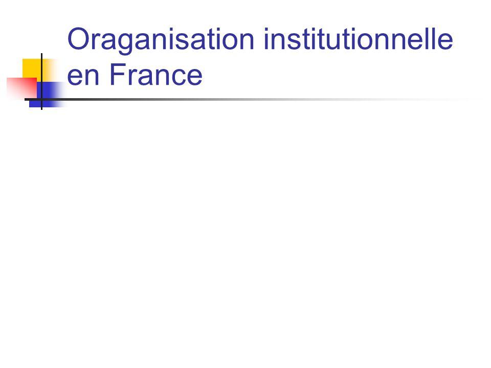 Oraganisation institutionnelle en France
