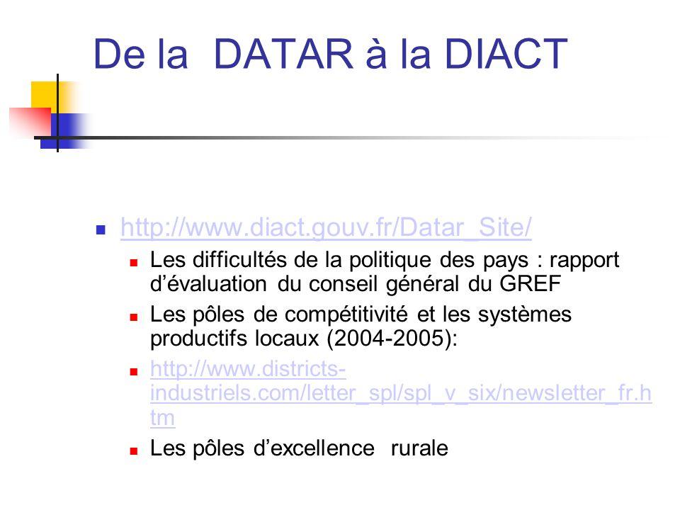 De la DATAR à la DIACT  http://www.diact.gouv.fr/Datar_Site/ http://www.diact.gouv.fr/Datar_Site/  Les difficultés de la politique des pays : rapport d'évaluation du conseil général du GREF  Les pôles de compétitivité et les systèmes productifs locaux (2004-2005):  http://www.districts- industriels.com/letter_spl/spl_v_six/newsletter_fr.h tm http://www.districts- industriels.com/letter_spl/spl_v_six/newsletter_fr.h tm  Les pôles d'excellence rurale