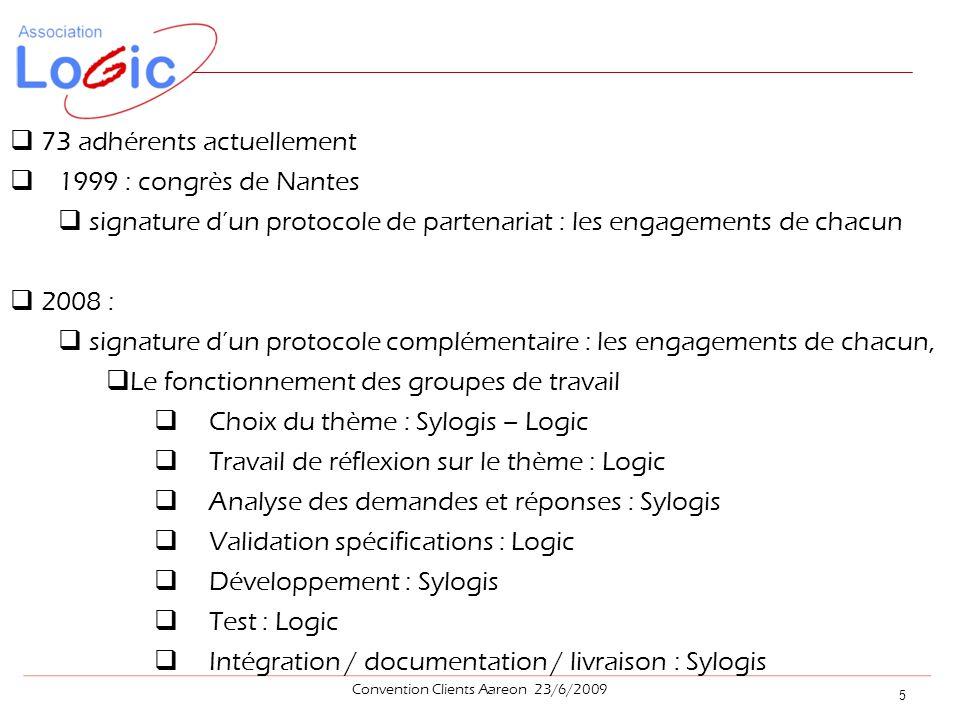  73 adhérents actuellement  1999 : congrès de Nantes  signature d'un protocole de partenariat : les engagements de chacun  2008 :  signature d'un protocole complémentaire : les engagements de chacun,  Le fonctionnement des groupes de travail  Choix du thème : Sylogis – Logic  Travail de réflexion sur le thème : Logic  Analyse des demandes et réponses : Sylogis  Validation spécifications : Logic  Développement : Sylogis  Test : Logic  Intégration / documentation / livraison : Sylogis 5 Convention Clients Aareon 23/6/2009