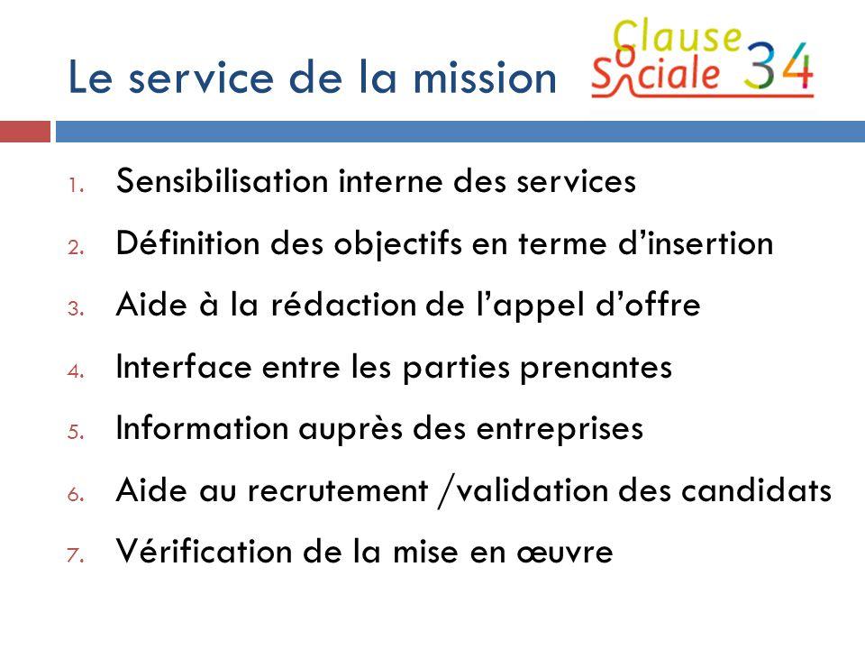 Le service de la mission 1. Sensibilisation interne des services 2. Définition des objectifs en terme d'insertion 3. Aide à la rédaction de l'appel d'