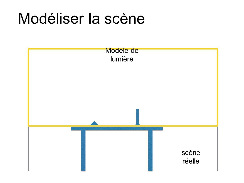 Modéliser la scène scène réelle Modèle de lumière