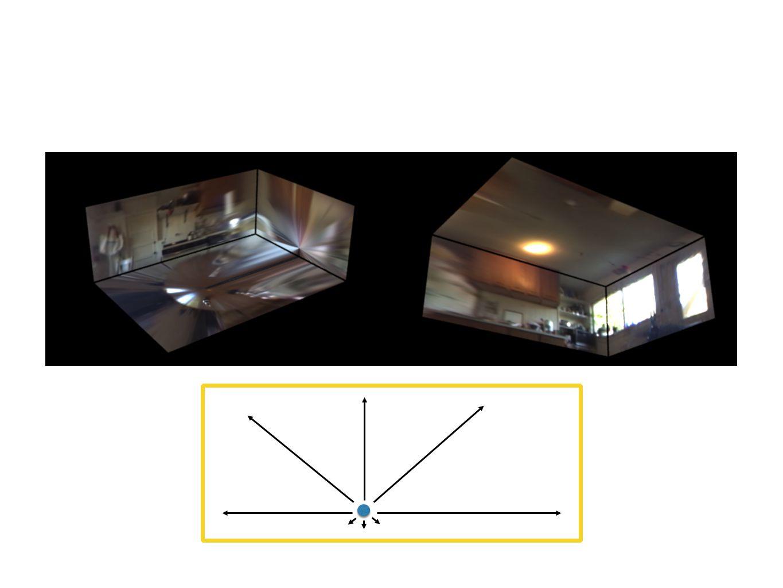 Rajouter les éléments virtuels scène réelle Modèle de lumière objets synthétiques scène locale