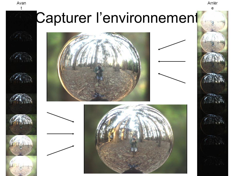 Capturer l'environnement Avan t Arrièr e