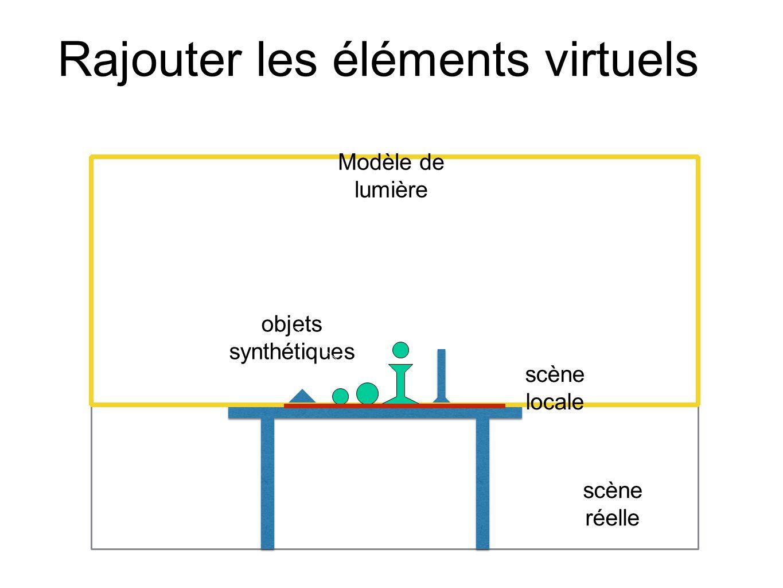 Éclairer la scène virtuelle objets virtuels (BRDF connue) Modèle de lumière (émet de la lumière) scène locale (BRDF estimée)