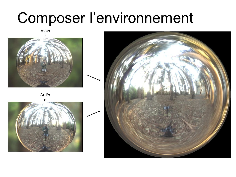 Composer l'environnement Avan t Arrièr e
