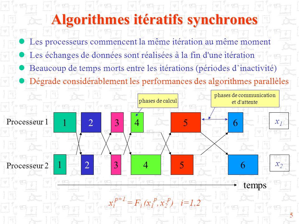 5 Algorithmes itératifs synchrones  Les processeurs commencent la même itération au même moment  Les échanges de données sont réalisées à la fin d une itération  Beaucoup de temps morts entre les itérations (périodes d'inactivité)  Dégrade considérablement les performances des algorithmes parallèles x i p+1 = F i (x 1 p, x 2 p ) i=1,2 1 1 Processeur 1 Processeur 2 temps 2 2 3 3 4 4 5 5 6 6 x1x1 x2x2 phases de calcul phases de communication et d attente