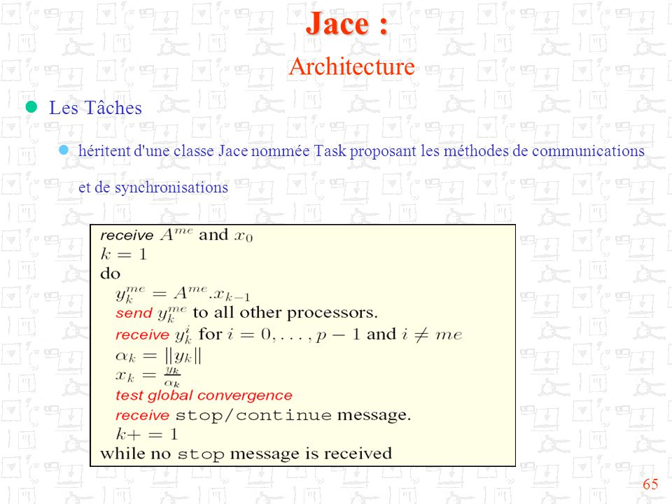 65 Jace : Jace : Architecture  Les Tâches  héritent d une classe Jace nommée Task proposant les méthodes de communications et de synchronisations