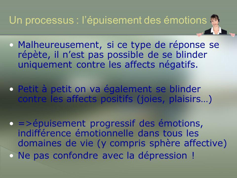 Un processus : l'épuisement des émotions •Malheureusement, si ce type de réponse se répète, il n'est pas possible de se blinder uniquement contre les affects négatifs.