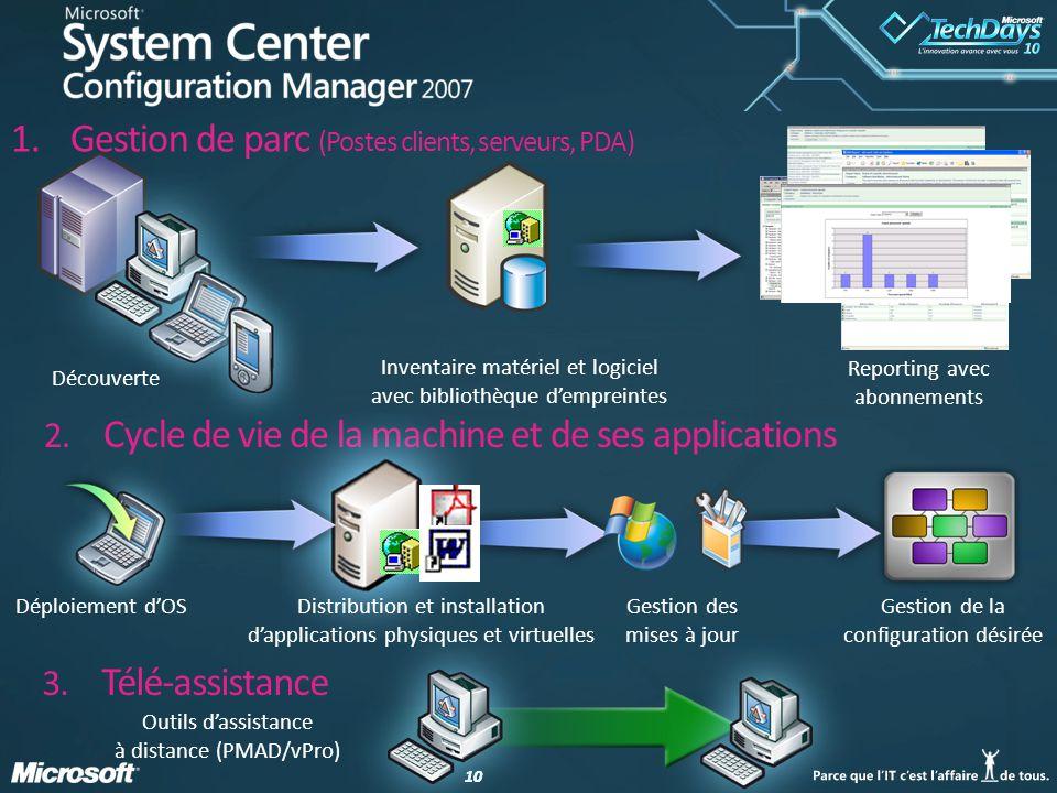 10 1.Gestion de parc (Postes clients, serveurs, PDA) Découverte Inventaire matériel et logiciel avec bibliothèque d'empreintes Reporting avec abonneme