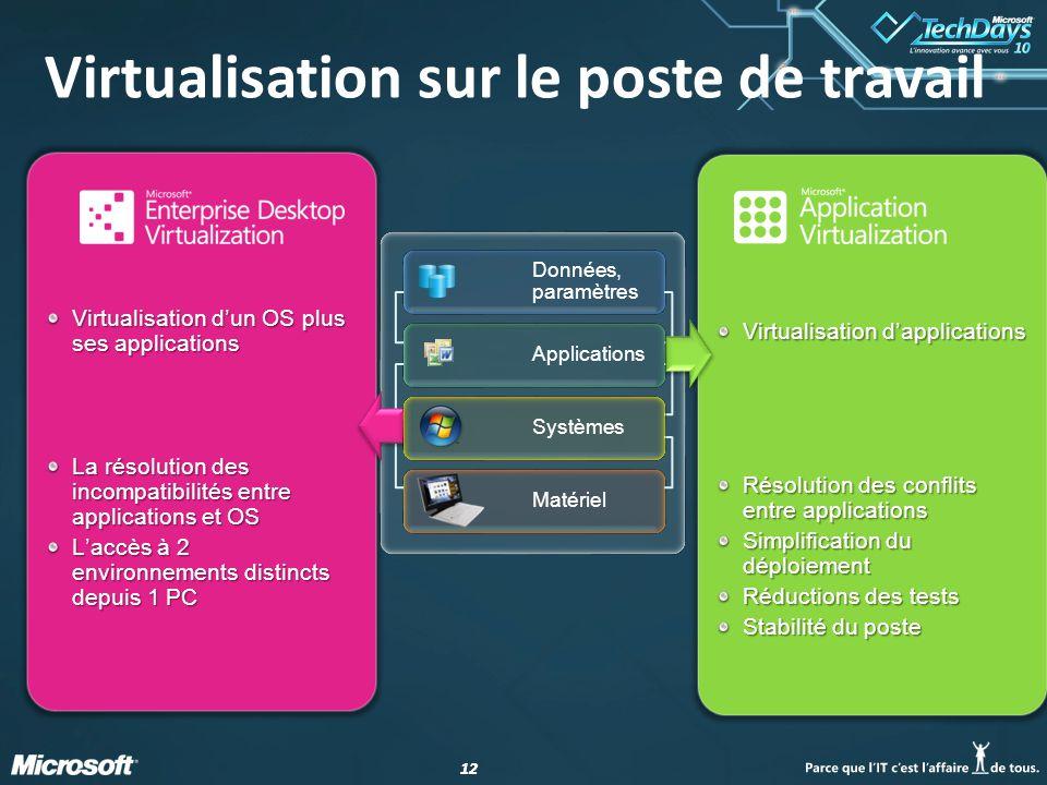 12 Virtualisation d'applications Résolution des conflits entre applications Simplification du déploiement Réductions des tests Stabilité du poste Virt