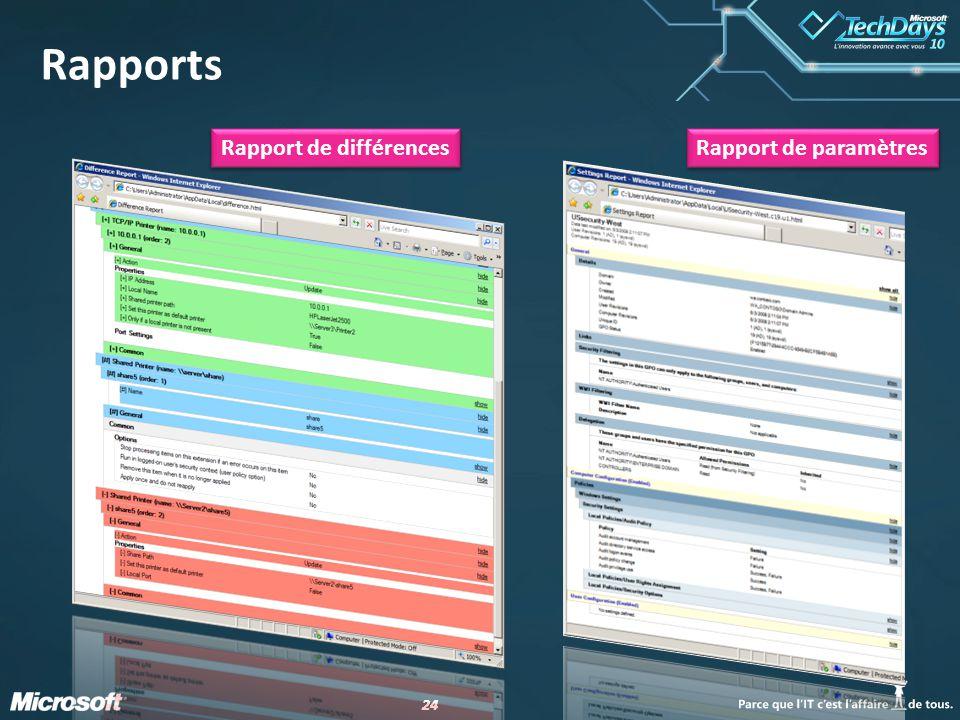 24 Rapports Rapport de différences Rapport de paramètres