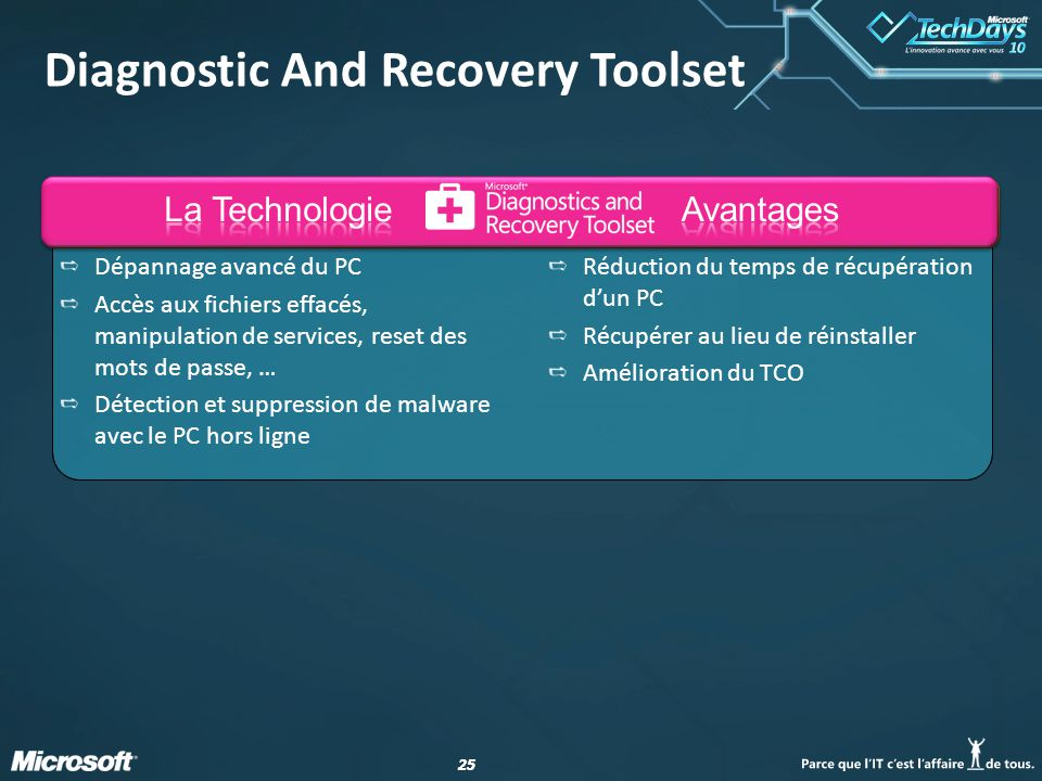 25 Diagnostic And Recovery Toolset Dépannage avancé du PC Accès aux fichiers effacés, manipulation de services, reset des mots de passe, … Détection e