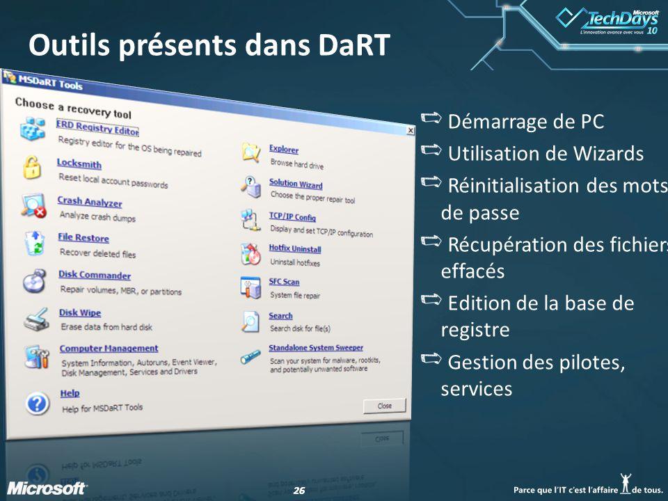 26 Outils présents dans DaRT Démarrage de PC Utilisation de Wizards Réinitialisation des mots de passe Récupération des fichiers effacés Edition de la