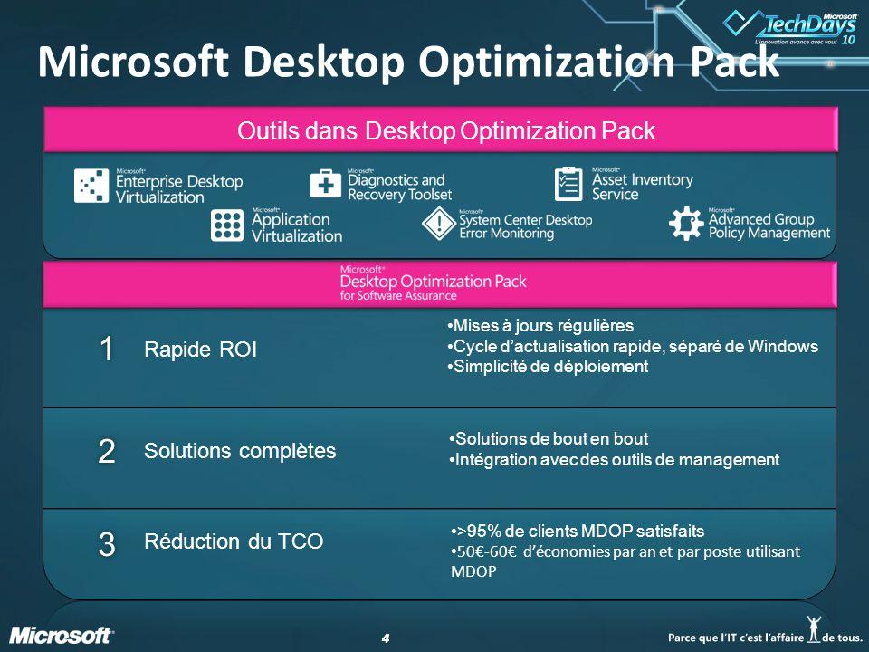 44 Outils dans Desktop Optimization Pack Microsoft Desktop Optimization Pack 1 Solutions complètes 2 3 Rapide ROI Réduction du TCO •Mises à jours régu