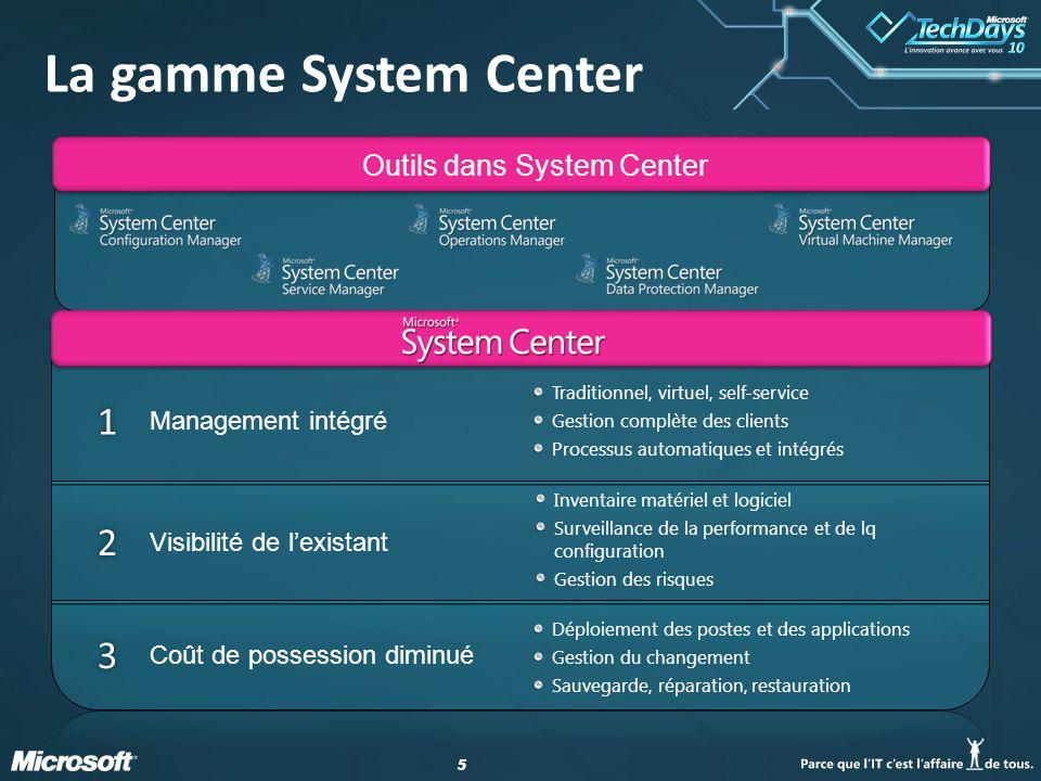 55 Outils dans System Center La gamme System Center 1 Visibilité de l'existant 2 3 Management intégré Coût de possession diminué Traditionnel, virtuel