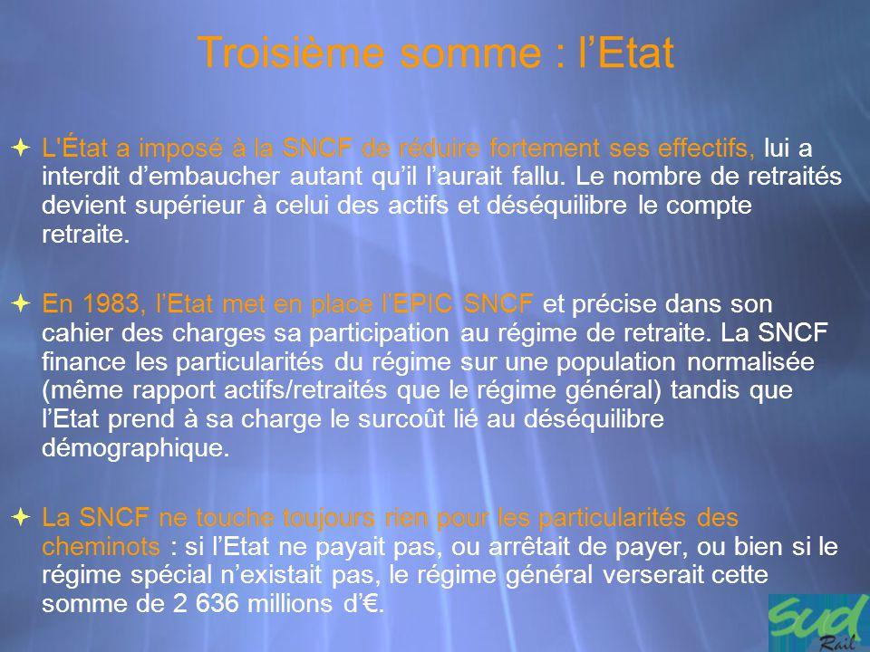 Troisième somme : l'Etat  L'État a imposé à la SNCF de réduire fortement ses effectifs, lui a interdit d'embaucher autant qu'il l'aurait fallu. Le no