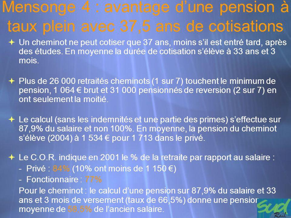 Mensonge 4 : avantage d'une pension à taux plein avec 37,5 ans de cotisations  Un cheminot ne peut cotiser que 37 ans, moins s'il est entré tard, apr