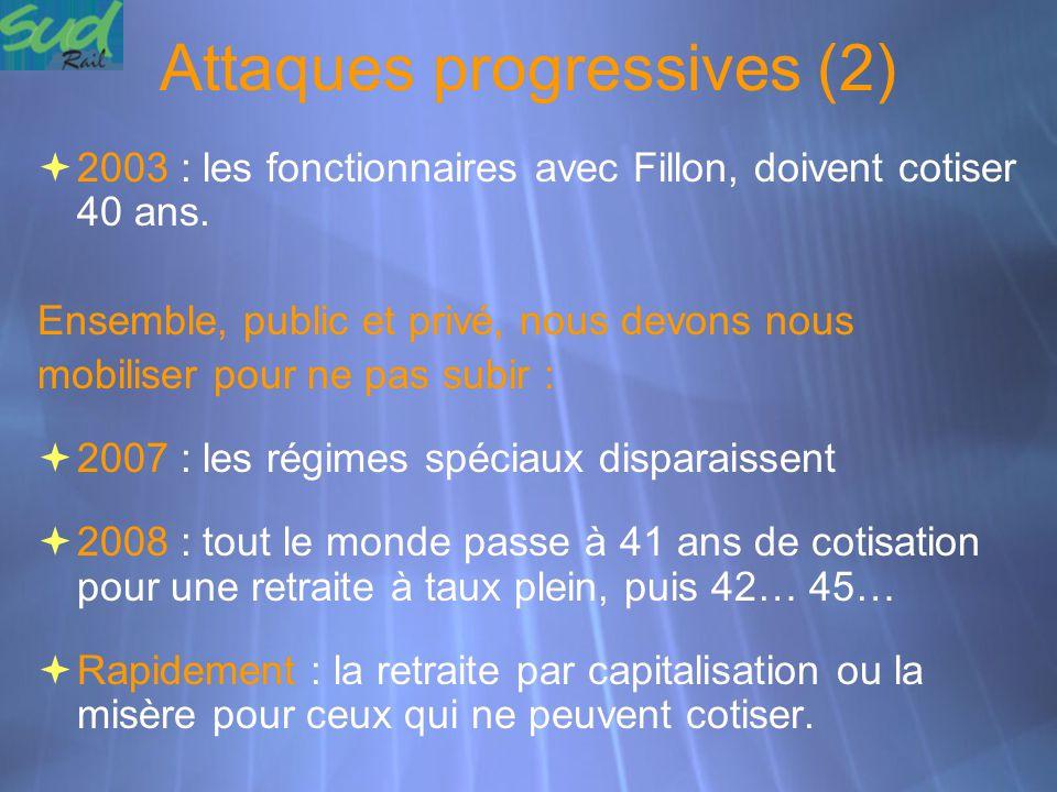 Attaques progressives (2)  2003 : les fonctionnaires avec Fillon, doivent cotiser 40 ans. Ensemble, public et privé, nous devons nous mobiliser pour