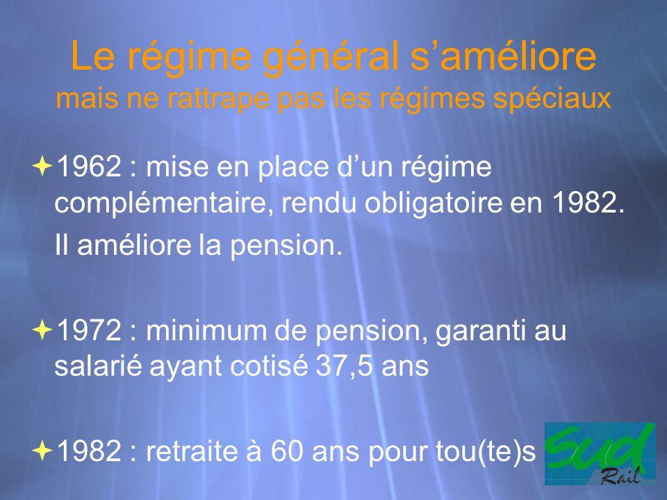 Le régime général s'améliore mais ne rattrape pas les régimes spéciaux  1962 : mise en place d'un régime complémentaire, rendu obligatoire en 1982. I