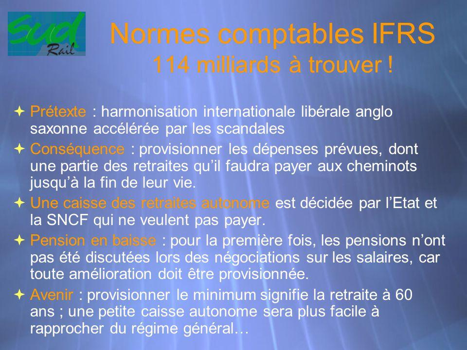 Normes comptables IFRS 114 milliards à trouver !  Prétexte : harmonisation internationale libérale anglo saxonne accélérée par les scandales  Conséq