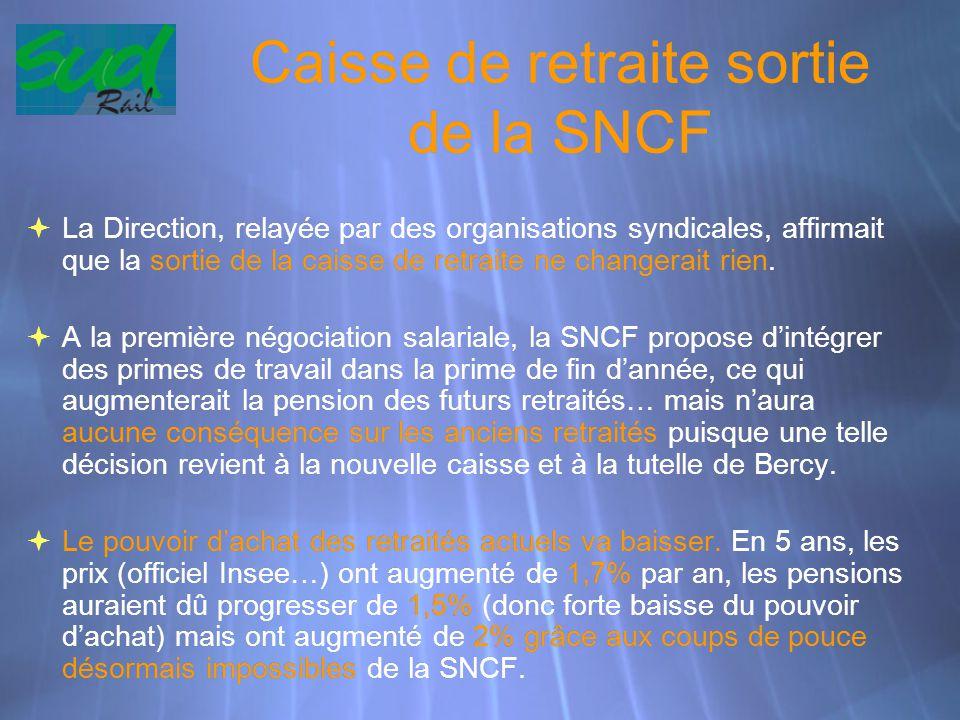Caisse de retraite sortie de la SNCF  La Direction, relayée par des organisations syndicales, affirmait que la sortie de la caisse de retraite ne cha