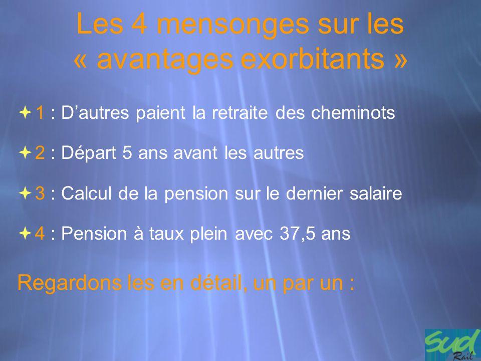 Les 4 mensonges sur les « avantages exorbitants »  1 : D'autres paient la retraite des cheminots  2 : Départ 5 ans avant les autres  3 : Calcul de
