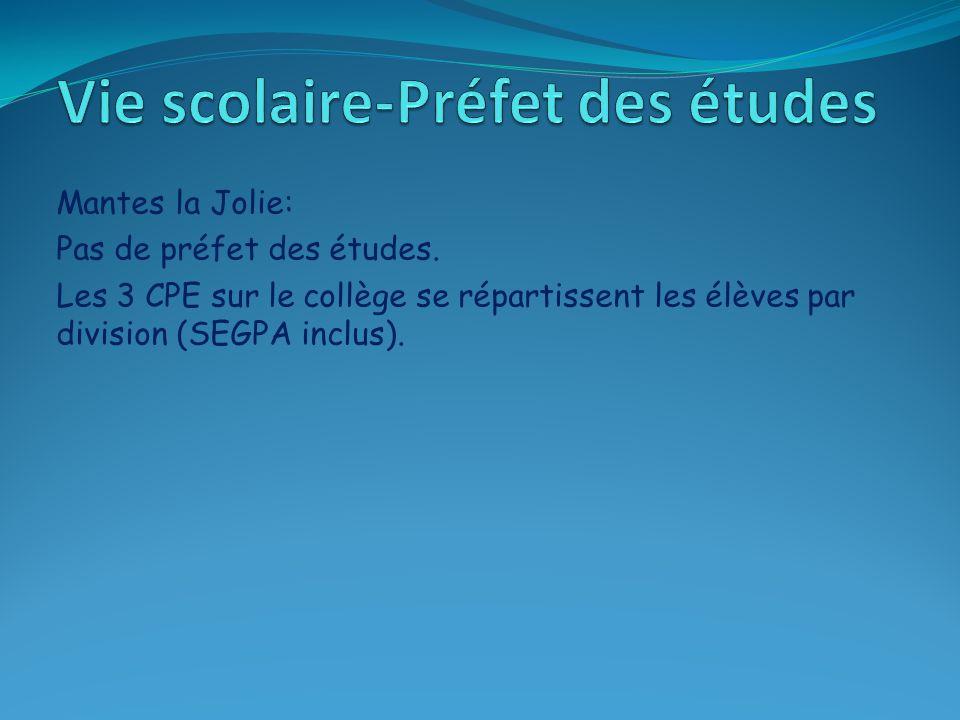 Mantes la Jolie: Pas de préfet des études. Les 3 CPE sur le collège se répartissent les élèves par division (SEGPA inclus).