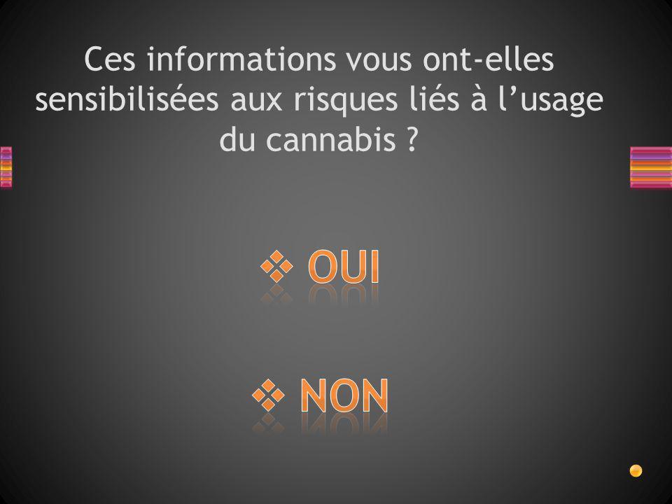 Ces informations vous ont-elles sensibilisées aux risques liés à l'usage du cannabis ?