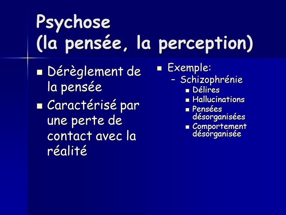 Psychose (la pensée, la perception)  Dérèglement de la pensée  Caractérisé par une perte de contact avec la réalité  Exemple: –Schizophrénie  Déli