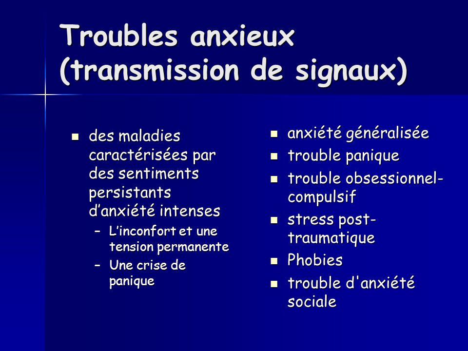 Troubles anxieux (transmission de signaux)  des maladies caractérisées par des sentiments persistants d'anxiété intenses –L'inconfort et une tension