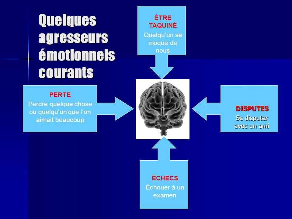 Le cerveau est capable de s'adapter à l'environnement – c'est son travail Si l'« agresseur » n'est pas trop grand, le cerveau manifeste des symptômes ou des signes pendant une courte période et ensuite, habituellement, il corrige lui- même le problème