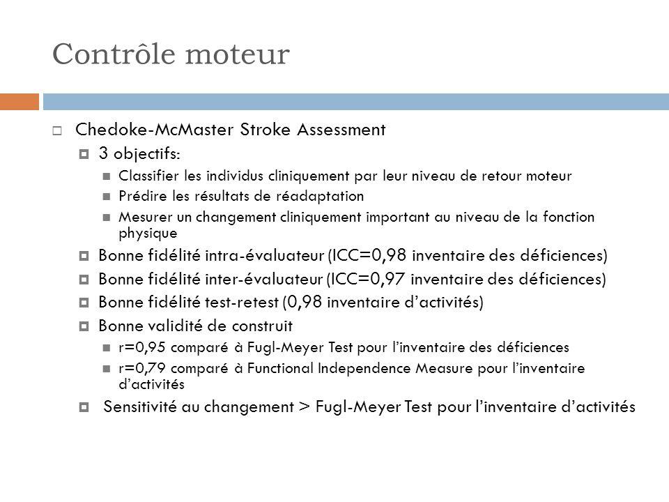 Contrôle moteur  Fugl-Meyer Assessment  Objectif: Évaluer la récupération chez les hémiplégiques post-AVC  5 domaines: fonction motrice, fonction sensitive, équilibre, amplitude articulaire et douleur articulaire  Bonne fidélité intra-évaluateur (r Pearson= 0,98-0,99)  Bonne fidélité inter-évaluateur (r Pearson= 0,79-0,95)  Bonne validité de construit  Bonne sensitivité au changement (responsiveness)  Effet plafond présent  Items sur le MS > MI