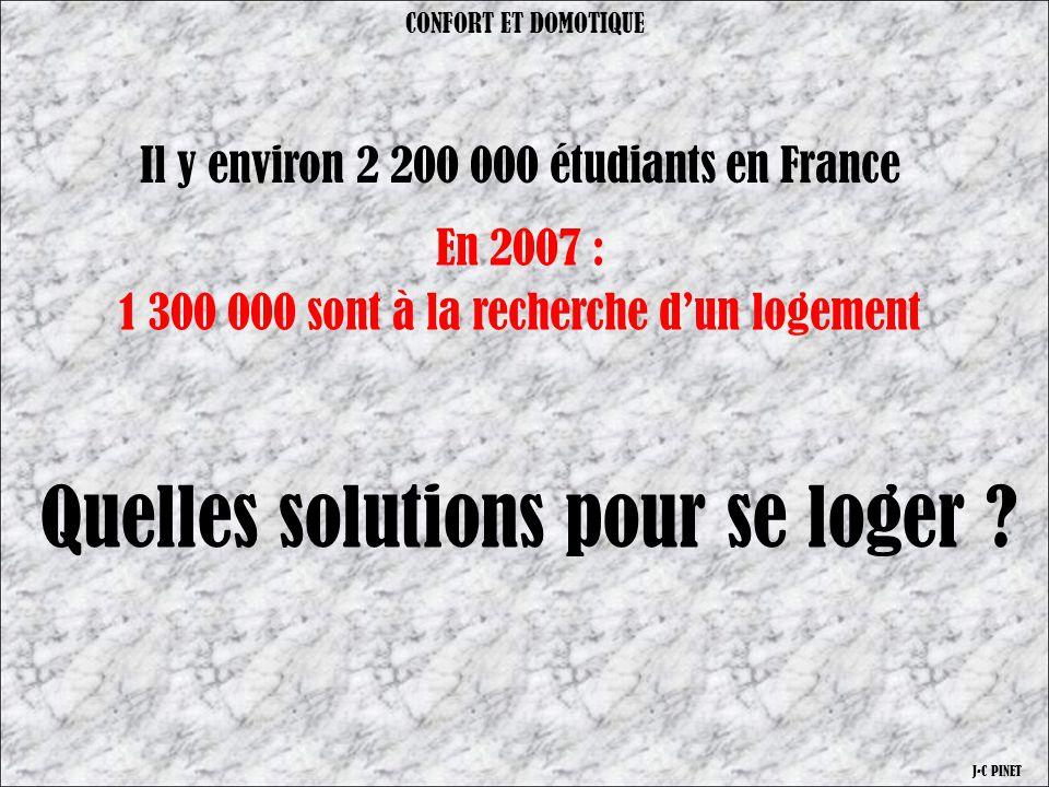 La ville portuaire du Havre compte aujourd hui quelque 7 000 étudiants, doit faire face à la pénurie de logements sociaux adaptés CONFORT ET DOMOTIQUE J-C PINET Quelles solutions pour créer des logement rapidement ?