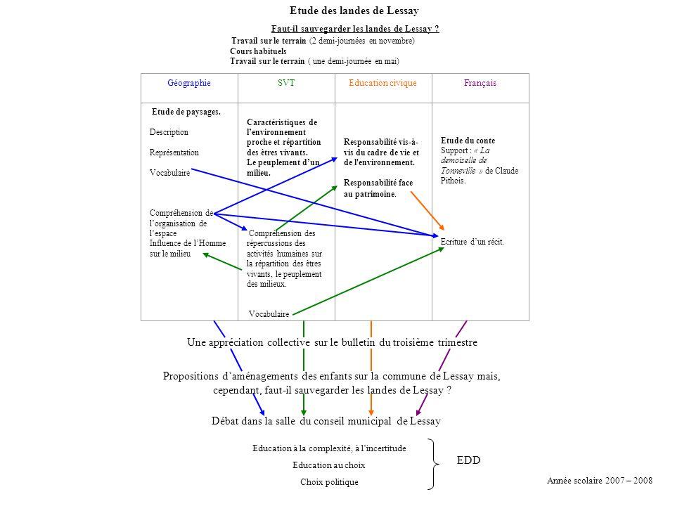 Etude des landes de Lessay Faut-il sauvegarder les landes de Lessay .