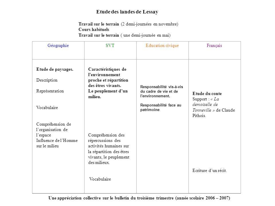 Etude des landes de Lessay Travail sur le terrain (2 demi-journées en novembre) Cours habituels Travail sur le terrain ( une demi-journée en mai) GéographieSVTEducation civiqueFrançais Etude de paysages.