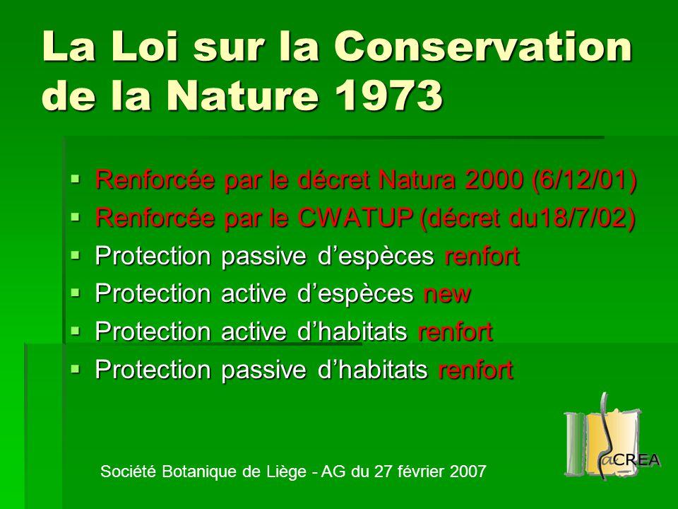 La Loi sur la Conservation de la Nature 1973  Renforcée par le décret Natura 2000 (6/12/01)  Renforcée par le CWATUP (décret du18/7/02)  Protection