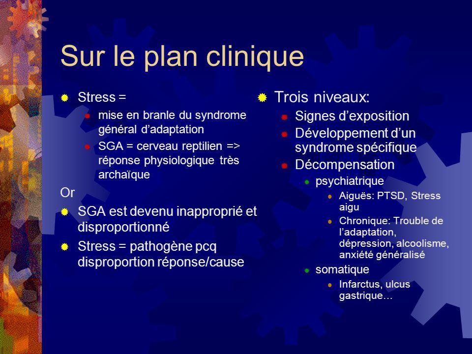 Sur le plan clinique  Trois niveaux:  Signes d'exposition  Développement d'un syndrome spécifique  Décompensation  psychiatrique  Aiguës: PTSD,
