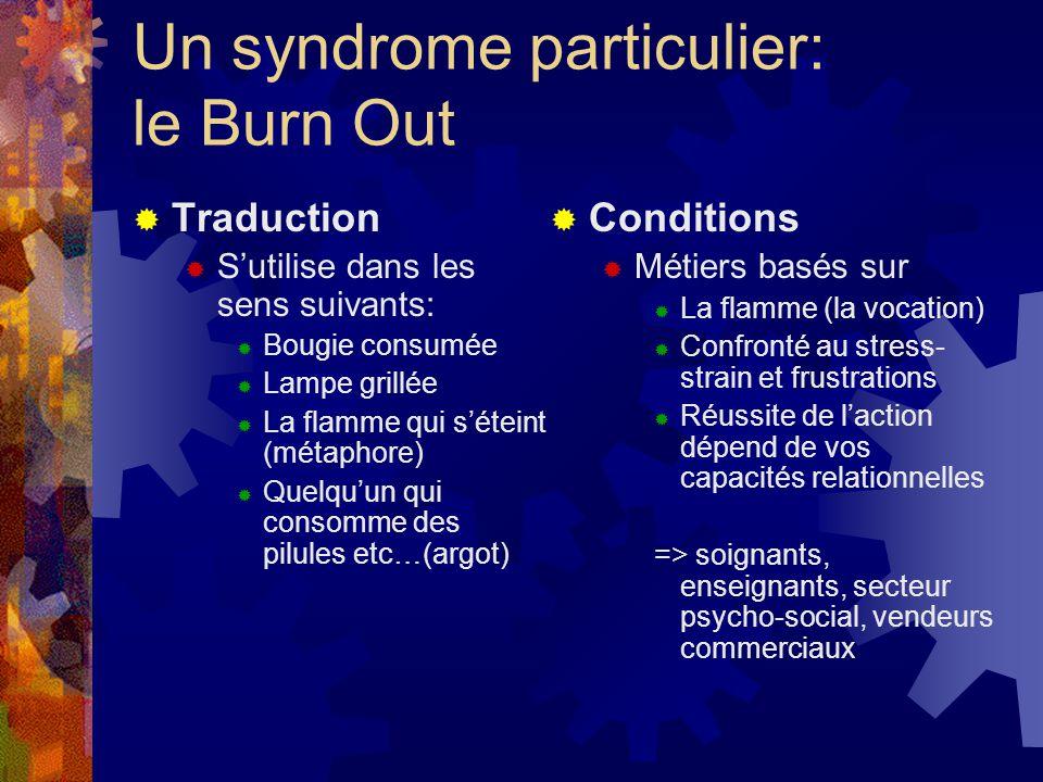 Un syndrome particulier: le Burn Out  Traduction  S'utilise dans les sens suivants:  Bougie consumée  Lampe grillée  La flamme qui s'éteint (méta